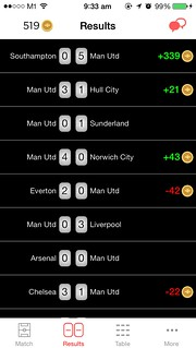 Football+ Results