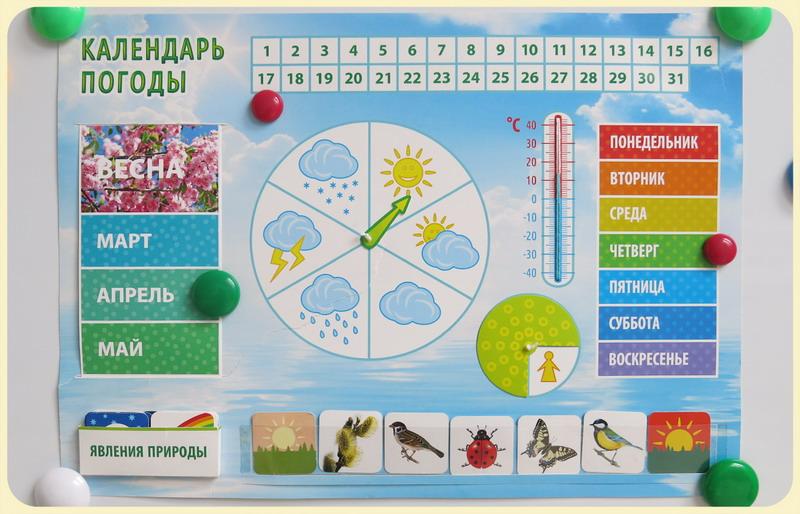 Ребенок для себя экологический календарь