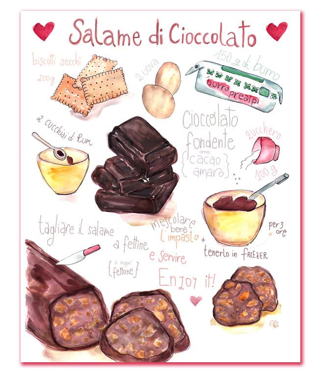 salame-al-cioccolato,-ricetta-illustrata