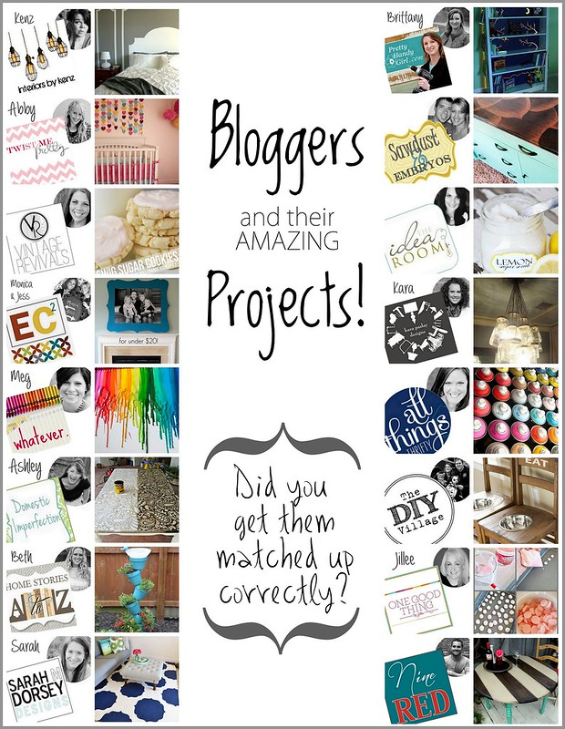 Results of Blogger Contest