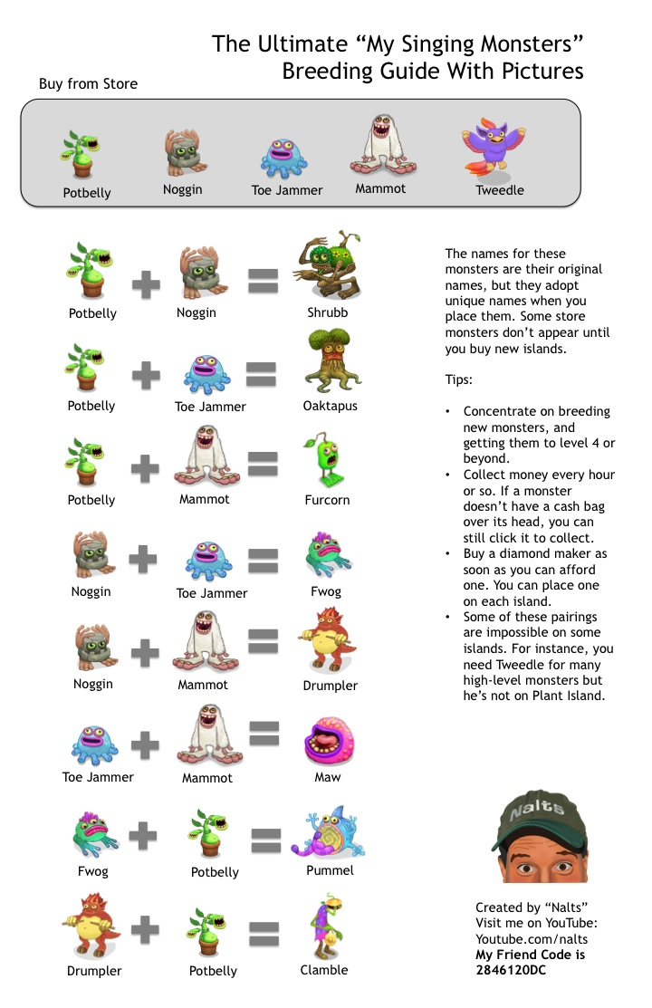 My Singing Monsters Breeding Guide  Flickr - Photo Sharing!