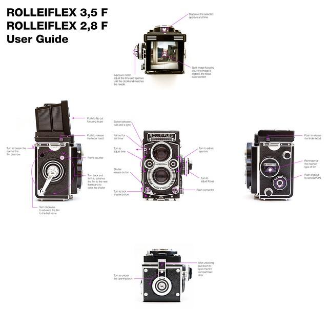 Rolleiflex_3.5_F_2.8_F_manual-01