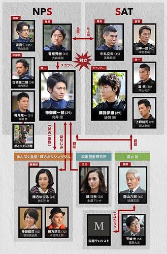 S-saigonokeikan_chart