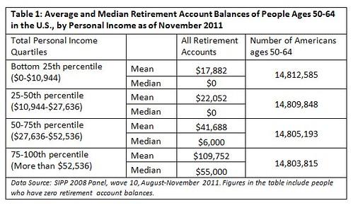 SCEPA income chart