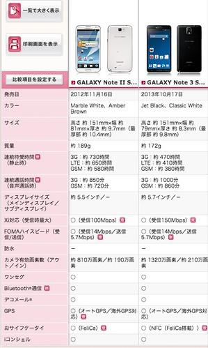 GALAXY Note3 5.5から5.7へ 3