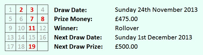 Dock lottery 24112013