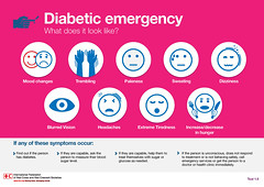 4HealthyHabits IFRC-IFPMA: Diabetic emergency
