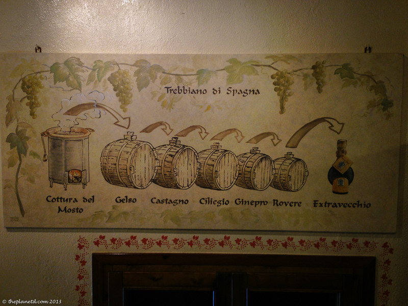 balsamic vinegar process in emilia romagna