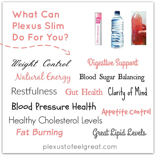 What Can Plexus Slim Do For You