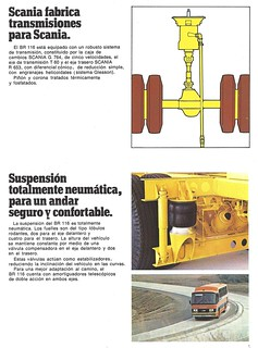 1979 Scania BR 116 from Argentina