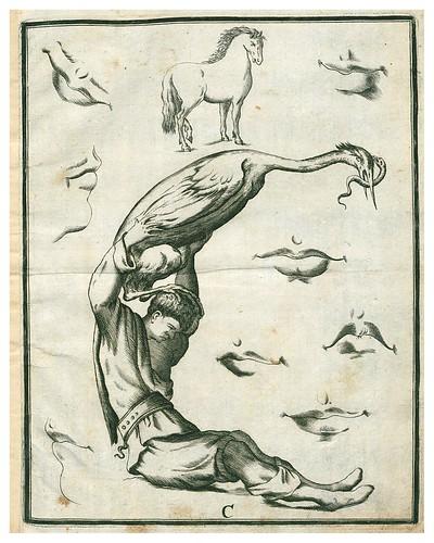 004-Letra C-Alfabeto in songo-1720-Staatsbibliothek zu Berlin