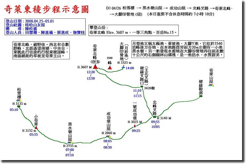 奇萊東稜步程示意圖(1)