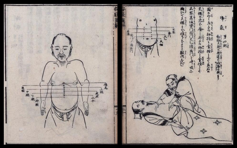chinese acupuncture, acupuncture, chinese, ancient Chinese, reflexology,  Chinese acupuncture, acupuncture points, acupuncture atlas, antique atlas of acupuncture,