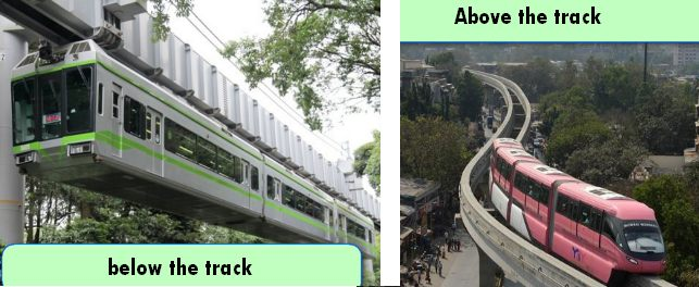 Monorail types