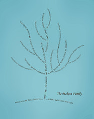 Family tree with names art sky blue brown present day roots