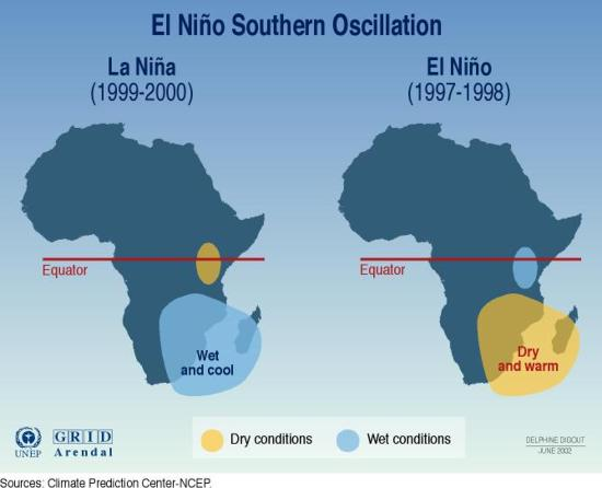 enso impact on southern africa