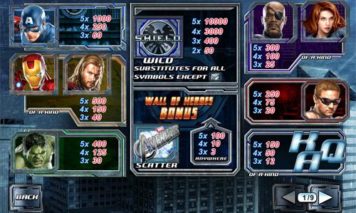 free The Avengers slot mini symbol