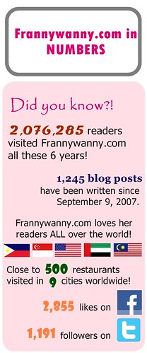 infographic frannywanny.com
