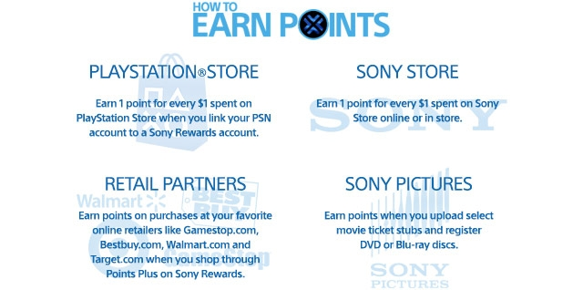 Sony Rewards, 03