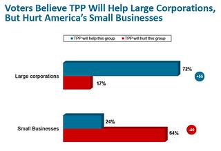1_TPP_Chart_6