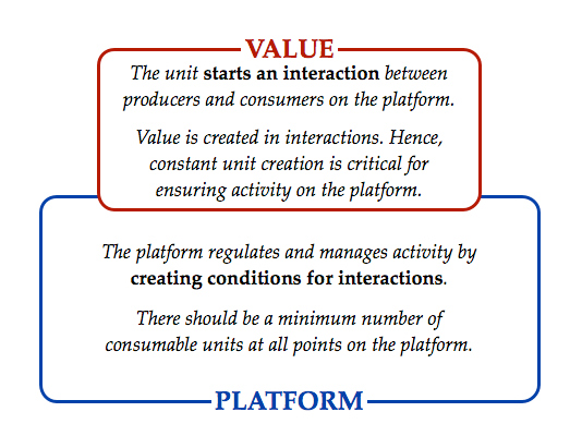 how to create social value