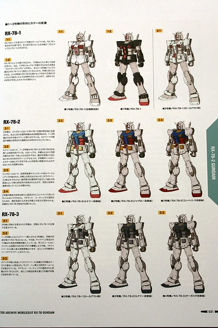 Master Archive Mobilesuit - Earth Ferderation Force RX-78 GUNDAM - 11