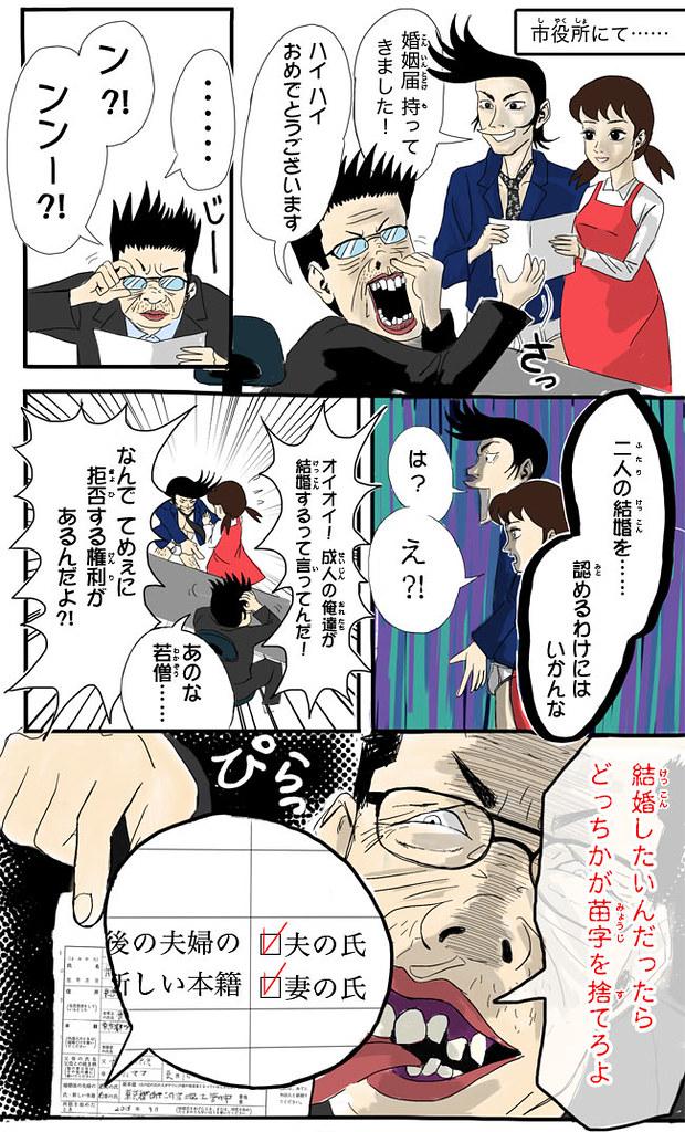 強制的夫婦同姓→現状