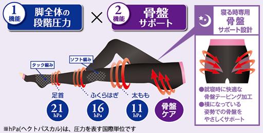 bs_sleep_kotsuban02.jpg