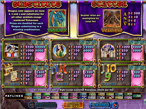free Mystic Dragon slot paytable