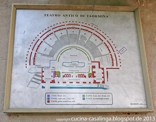 Plan Teatro Greco