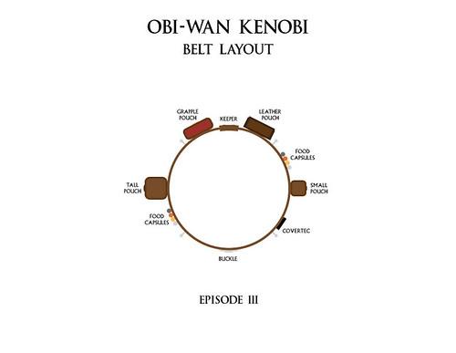Bild Belt layout