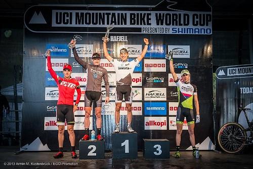 wc_xco_hafjell_cink_podium_overall_640x427