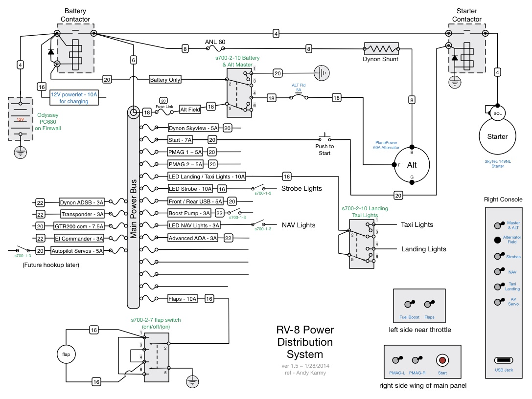 Skytec Starter Wiring Diagram 29 Images 85 Chevy Caprice 12194826924 B6e9681718 O Electrical System Planning Input Requested Archive Vaf Forums At