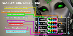 Radar Contacts HUD explained