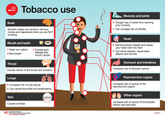4HealthyHabits IFRC-IFPMA: Tobacco use