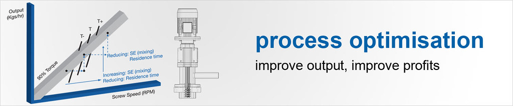 Banner for Process Optimisation