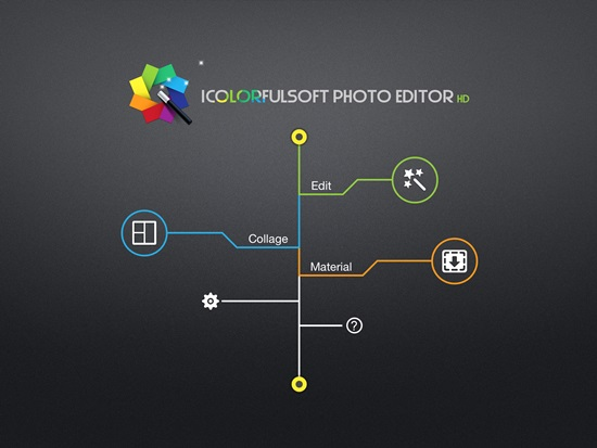 iColorfulsoft Photo Editor