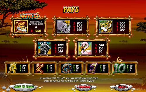 free Wild Gambler slot payout
