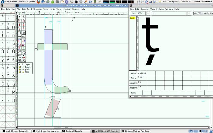Best list of free image & graphic designing softwares - FontForge