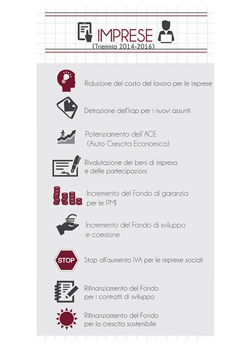Imprese by Palazzochigi