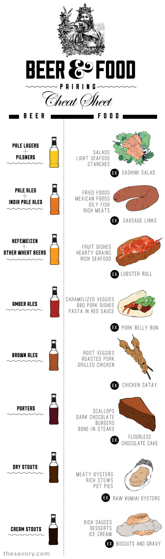 beer-and-food-pairing-cheat-sheet