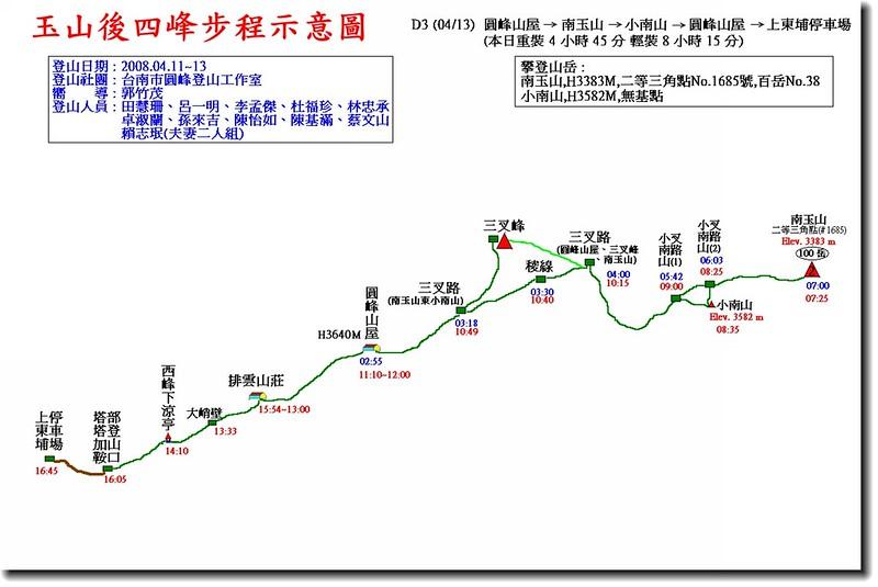 玉山後四峰步埕示意圖(3)