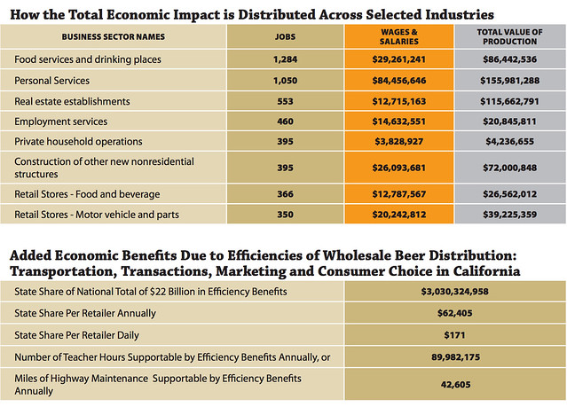 CA-distributor-report2-2014