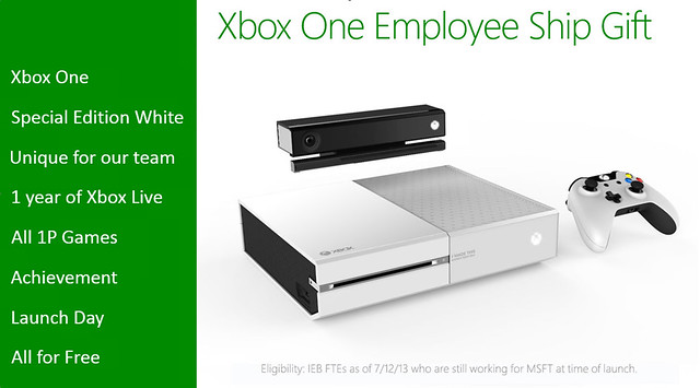 Xbox One Employee Only White Edition Console