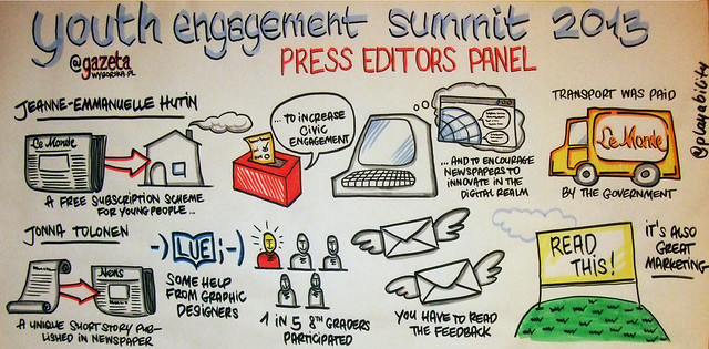 WAN-IFRA: Youth Engagement Summit: Press Editors Panel
