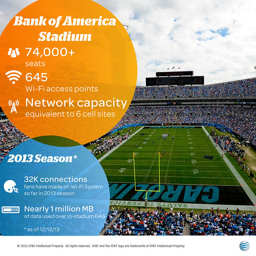 bank_of_america_stadium_infograhpic_dec_v2