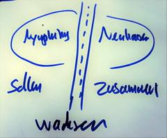 Wir in Neuhausen-Nymphenburg (63)
