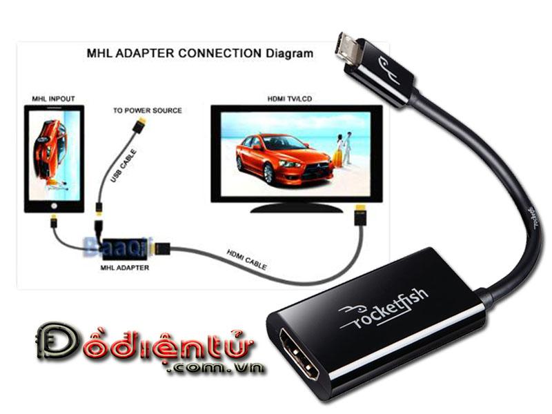 dodientu.com.vn chuyên dây cáp HDMI giá rẻ, Coaxial, Optical, DVI  .Giá tốt nhất