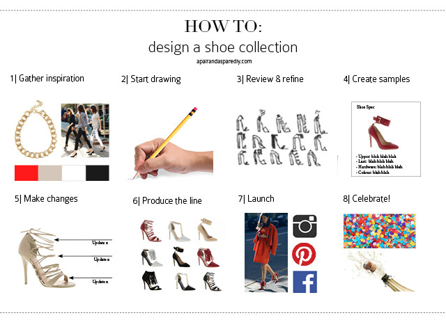 how to design a shoe collection