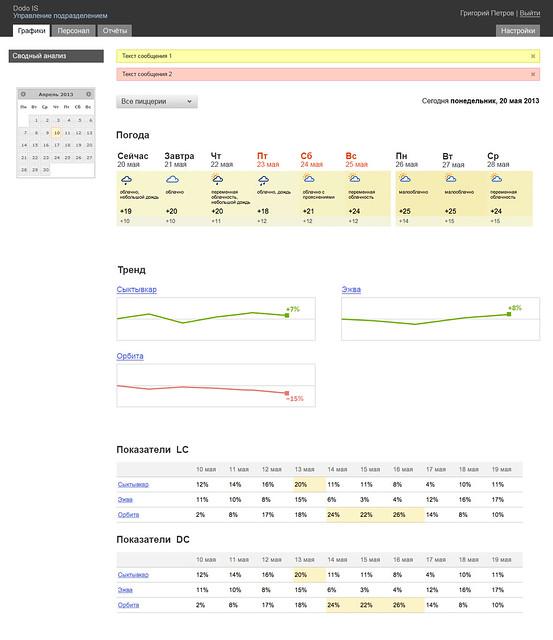 DodoIS-Schedule-SumAnalysis-01